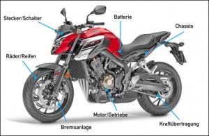 Motorrad Frühlingscheck
